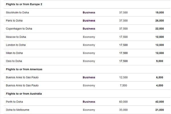 qatar-may-2013-easy-deals-6