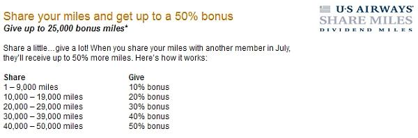 us-airways-share-miles-offer-july