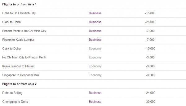Qatar Easy Deals April May 2014 2