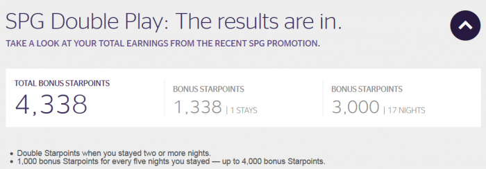 SPG Sheraton Free Weekends Previous