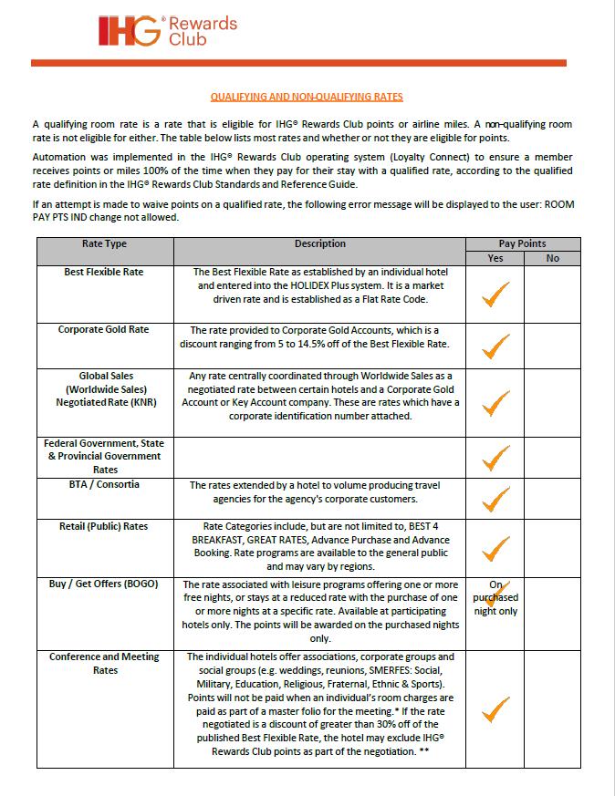 IHG Rate Guide 1